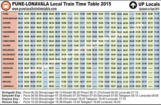 Indian Railway Time Table List 2015 Pdf